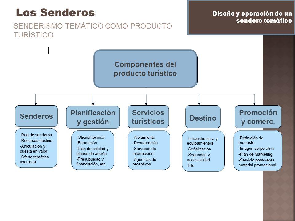 Los Senderos Diseño y operación de un sendero temático SENDERISMO TEMÁTICO COMO PRODUCTO TURÍSTICO Componentes del producto turístico