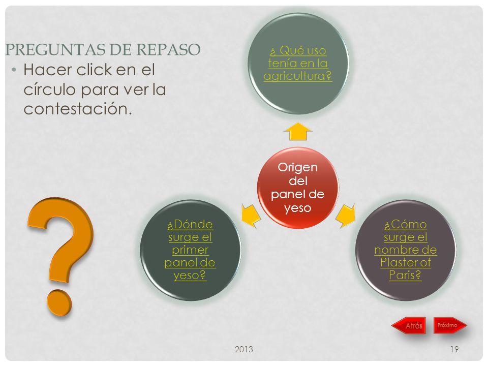 201319 PREGUNTAS DE REPASO Hacer click en el círculo para ver la contestación. Origen del panel de yeso ¿ Qué uso tenía en la agricultura? ¿Cómo surge