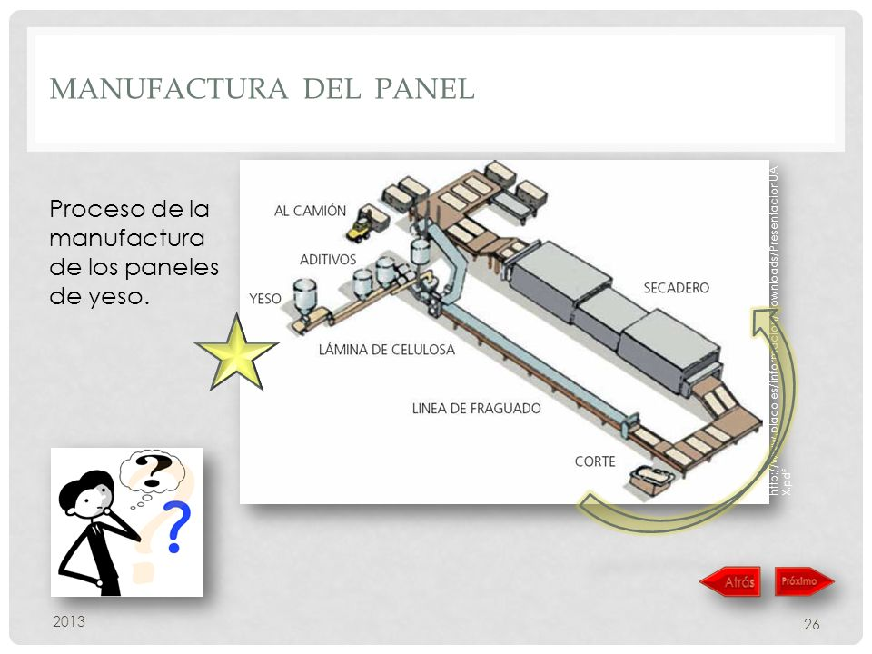 MANUFACTURA DEL PANEL 2013 26 http://www.placo.es/informacion/downloads/PresentacionUA X.pdf Proceso de la manufactura de los paneles de yeso.