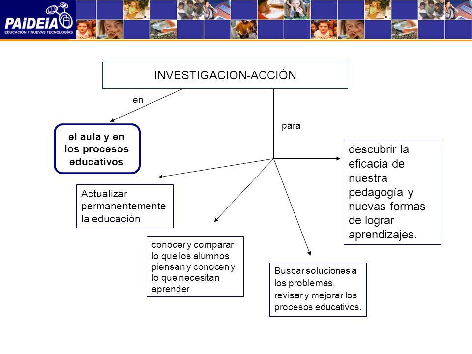 INVESTIGACION-ACCIÓN para Actualizar permanentemente la educación conocer y comparar lo que los alumnos piensan y conocen y lo que necesitan aprender descubrir la eficacia de nuestra pedagogía y nuevas formas de lograr aprendizajes.