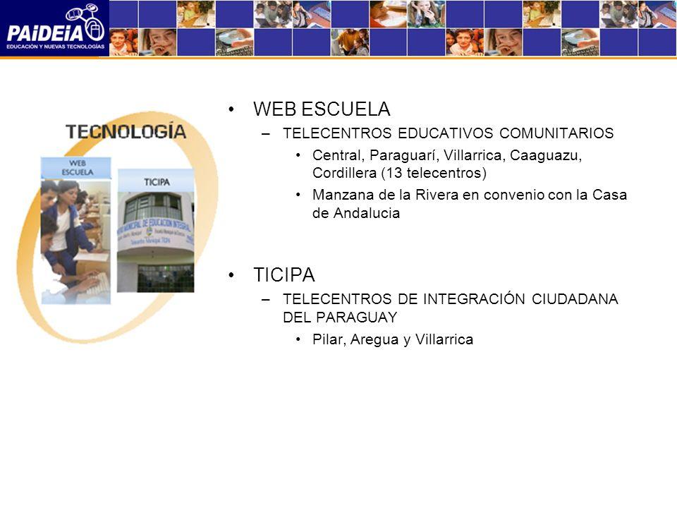 WEB ESCUELA –TELECENTROS EDUCATIVOS COMUNITARIOS Central, Paraguarí, Villarrica, Caaguazu, Cordillera (13 telecentros) Manzana de la Rivera en convenio con la Casa de Andalucia TICIPA –TELECENTROS DE INTEGRACIÓN CIUDADANA DEL PARAGUAY Pilar, Aregua y Villarrica