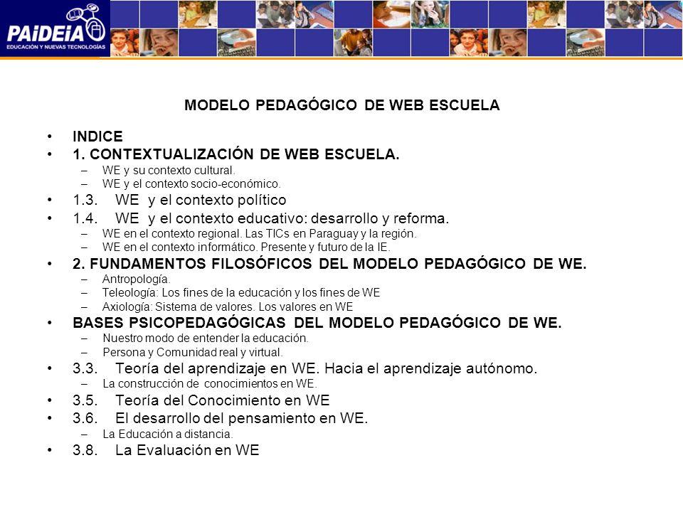 MODELO PEDAGÓGICO DE WEB ESCUELA INDICE 1. CONTEXTUALIZACIÓN DE WEB ESCUELA.