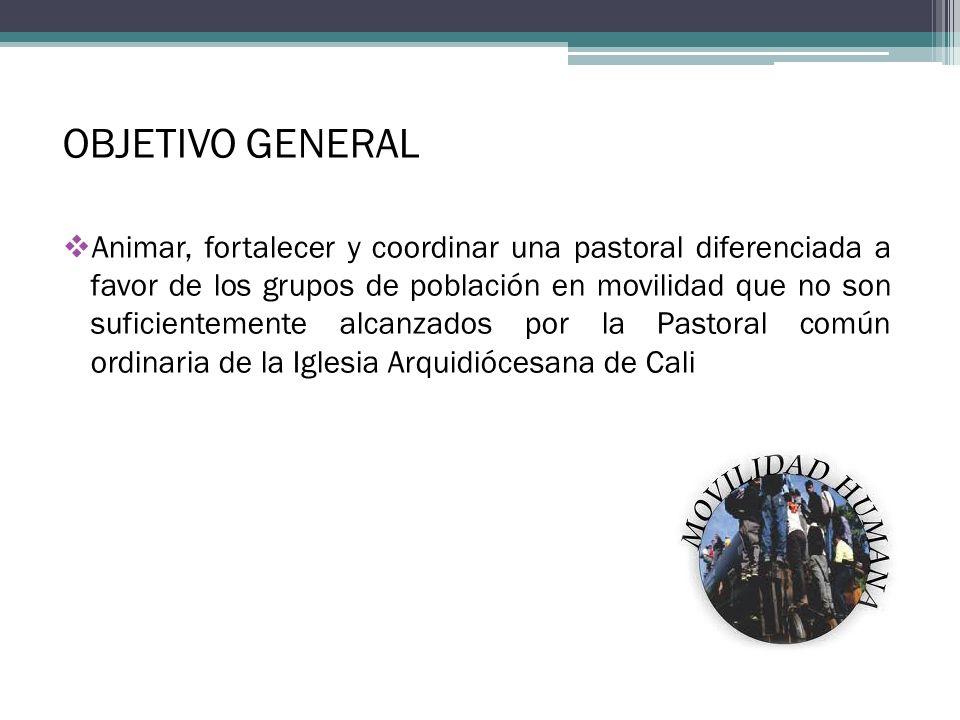 OBJETIVO GENERAL Animar, fortalecer y coordinar una pastoral diferenciada a favor de los grupos de población en movilidad que no son suficientemente a