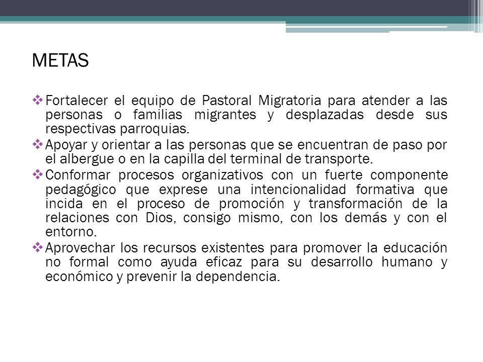 METAS Fortalecer el equipo de Pastoral Migratoria para atender a las personas o familias migrantes y desplazadas desde sus respectivas parroquias. Apo