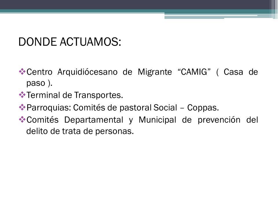DONDE ACTUAMOS: Centro Arquidiócesano de Migrante CAMIG ( Casa de paso ). Terminal de Transportes. Parroquias: Comités de pastoral Social – Coppas. Co