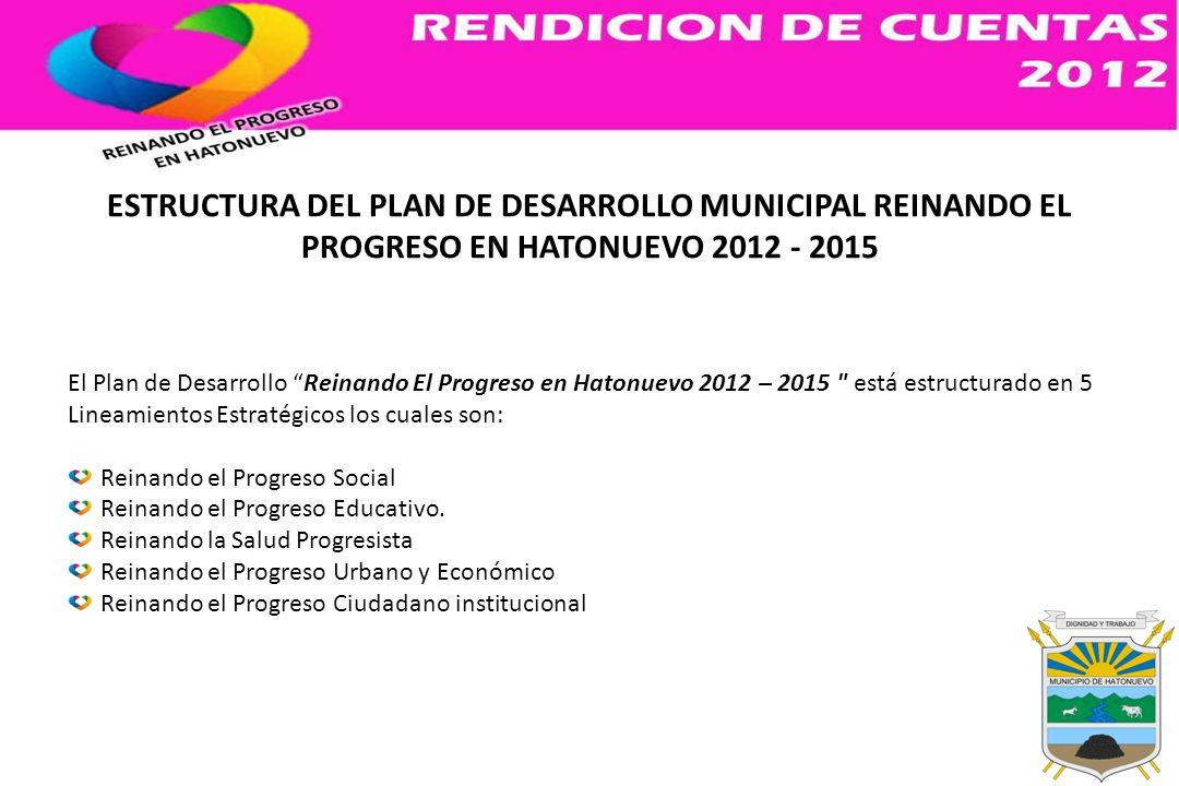 ESTRUCTURA DEL PLAN DE DESARROLLO MUNICIPAL REINANDO EL PROGRESO EN HATONUEVO 2012 - 2015 El Plan de Desarrollo Reinando El Progreso en Hatonuevo 2012
