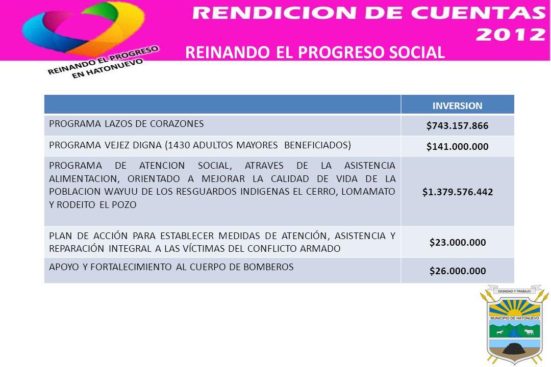 INVERSION PROGRAMA LAZOS DE CORAZONES $743.157.866 PROGRAMA VEJEZ DIGNA (1430 ADULTOS MAYORES BENEFICIADOS) $141.000.000 PROGRAMA DE ATENCION SOCIAL,