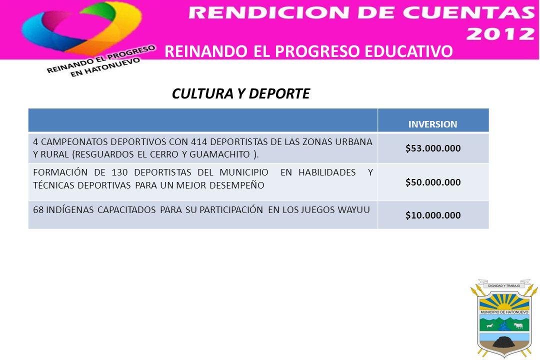 CULTURA Y DEPORTE INVERSION 4 CAMPEONATOS DEPORTIVOS CON 414 DEPORTISTAS DE LAS ZONAS URBANA Y RURAL (RESGUARDOS EL CERRO Y GUAMACHITO ). $53.000.000