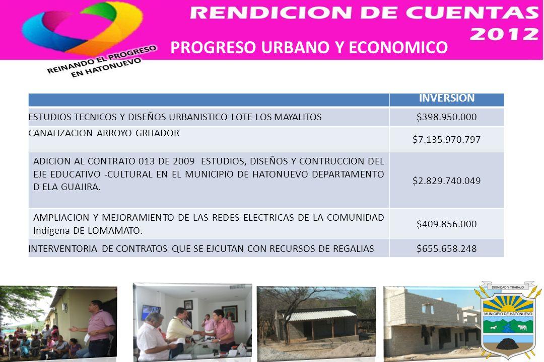 INVERSION ESTUDIOS TECNICOS Y DISEÑOS URBANISTICO LOTE LOS MAYALITOS$398.950.000 CANALIZACION ARROYO GRITADOR $7.135.970.797 ADICION AL CONTRATO 013 D