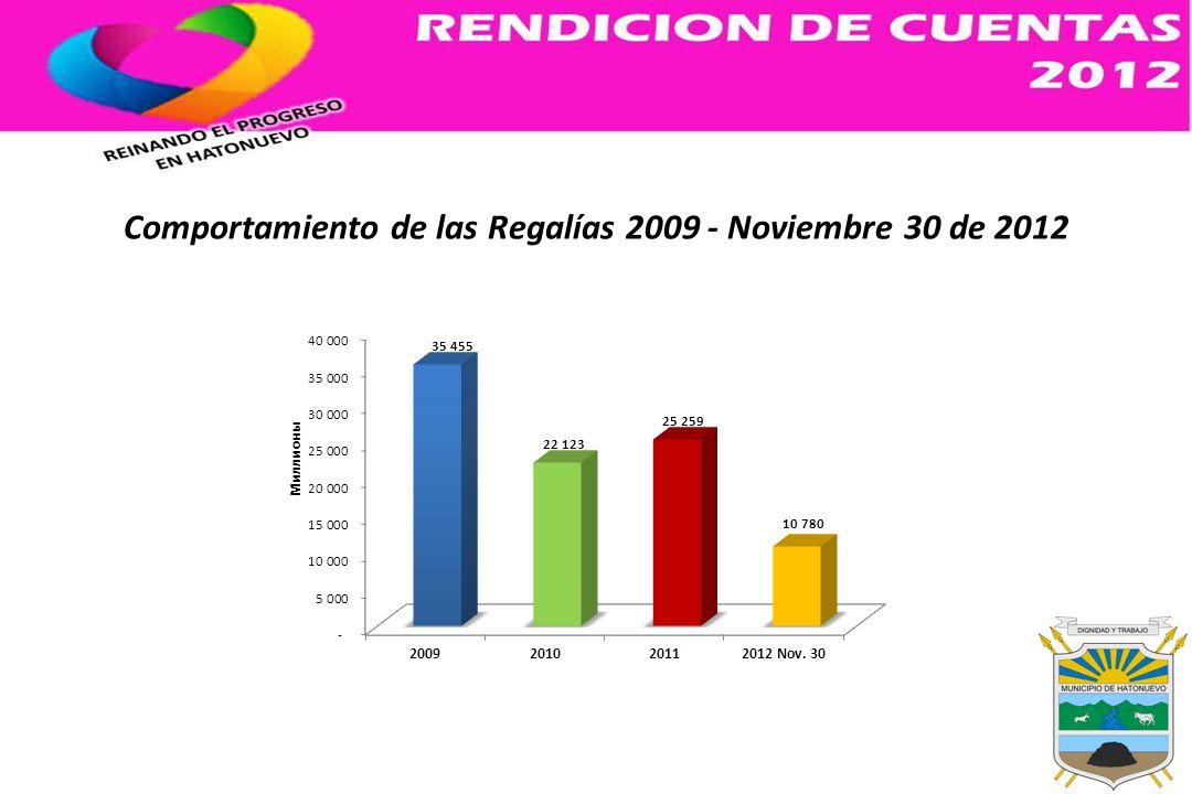 Comportamiento de las Regalías 2009 - Noviembre 30 de 2012
