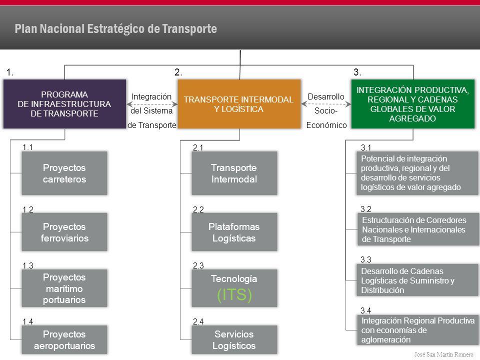 José San Martín Romero Plan Nacional Estratégico de Transporte PROGRAMA DE INFRAESTRUCTURA DE TRANSPORTE 1.