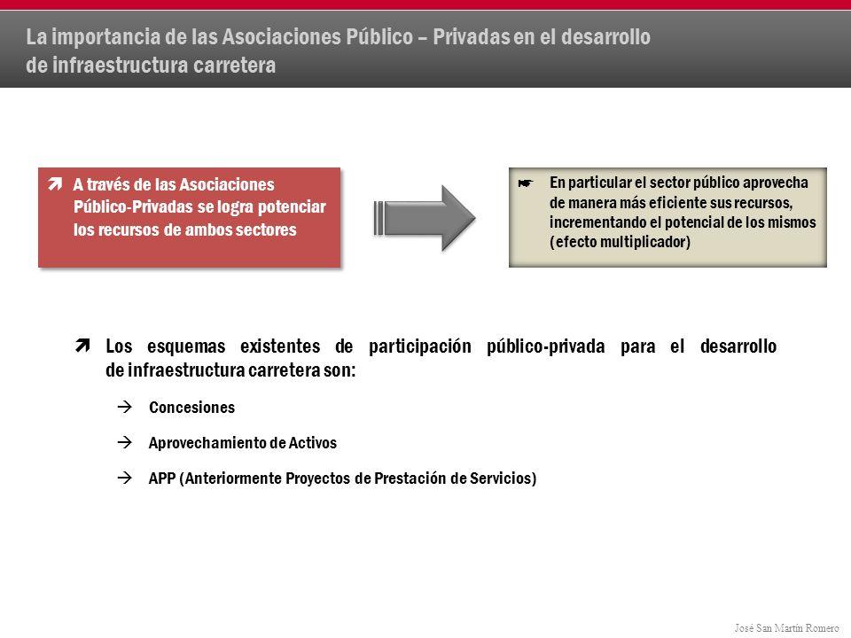 José San Martín Romero La importancia de las Asociaciones Público – Privadas en el desarrollo de infraestructura carretera *En particular el sector público aprovecha de manera más eficiente sus recursos, incrementando el potencial de los mismos (efecto multiplicador) A través de las Asociaciones Público-Privadas se logra potenciar los recursos de ambos sectores Los esquemas existentes de participación público-privada para el desarrollo de infraestructura carretera son: Concesiones Aprovechamiento de Activos APP (Anteriormente Proyectos de Prestación de Servicios)
