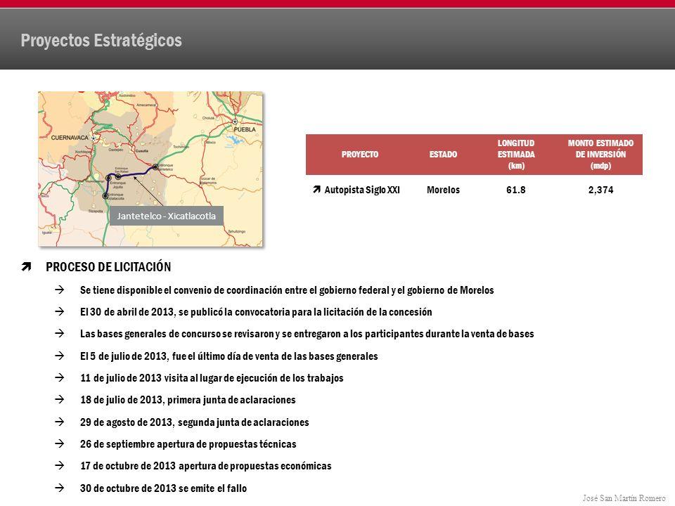 José San Martín Romero Proyectos Estratégicos PROYECTOESTADO LONGITUD ESTIMADA (km) MONTO ESTIMADO DE INVERSIÓN (mdp) Autopista Siglo XXIMorelos61.82,374 PROCESO DE LICITACIÓN Se tiene disponible el convenio de coordinación entre el gobierno federal y el gobierno de Morelos El 30 de abril de 2013, se publicó la convocatoria para la licitación de la concesión Las bases generales de concurso se revisaron y se entregaron a los participantes durante la venta de bases El 5 de julio de 2013, fue el último día de venta de las bases generales 11 de julio de 2013 visita al lugar de ejecución de los trabajos 18 de julio de 2013, primera junta de aclaraciones 29 de agosto de 2013, segunda junta de aclaraciones 26 de septiembre apertura de propuestas técnicas 17 de octubre de 2013 apertura de propuestas económicas 30 de octubre de 2013 se emite el fallo