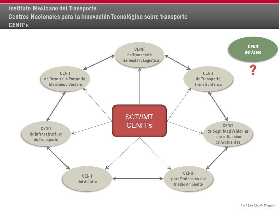 José San Martín Romero Instituto Mexicano del Transporte Centros Nacionales para la Innovación Tecnológica sobre transporte CENITs SCT/IMT CENITs CENIT de Transporte Intermodal y Logística CENIT del Acero .