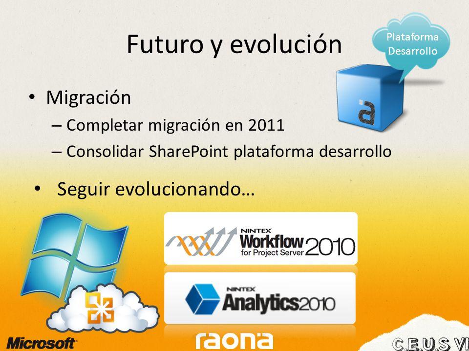 Futuro y evolución Plataforma Desarrollo Seguir evolucionando… Migración – Completar migración en 2011 – Consolidar SharePoint plataforma desarrollo