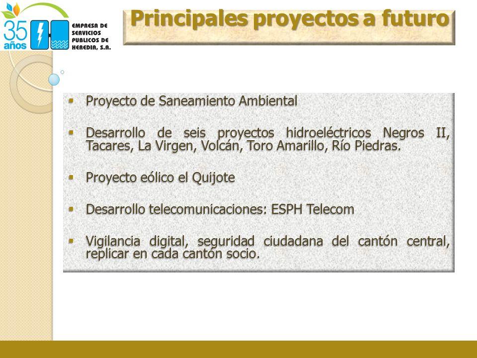 Principales proyectos a futuro Proyecto de Saneamiento Ambiental Proyecto de Saneamiento Ambiental Desarrollo de seis proyectos hidroeléctricos Negros
