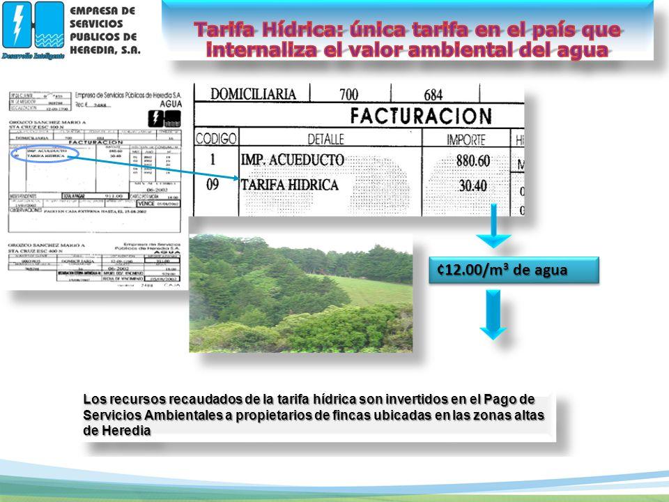 ¢12.00/m 3 de agua Los recursos recaudados de la tarifa hídrica son invertidos en el Pago de Servicios Ambientales a propietarios de fincas ubicadas e