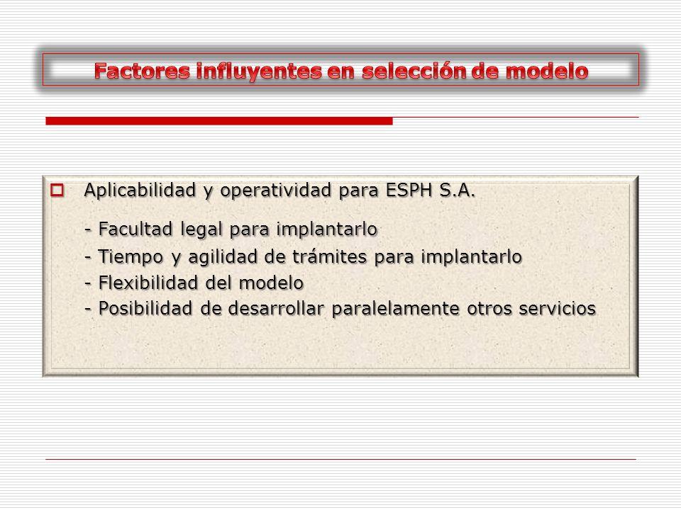 Aplicabilidad y operatividad para ESPH S.A. Aplicabilidad y operatividad para ESPH S.A. - Facultad legal para implantarlo - Tiempo y agilidad de trámi