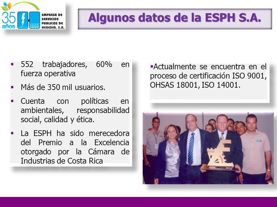 Algunos datos de la ESPH S.A. 552 trabajadores, 60% en fuerza operativa Más de 350 mil usuarios. Cuenta con políticas en ambientales, responsabilidad