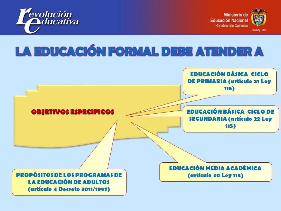 EDUCACIÓN BÁSICA CICLO DE PRIMARIA (artículo 21 Ley 115) EDUCACIÓN BÁSICA CICLO DE SECUNDARIA (artículo 22 Ley 115) EDUCACIÓN MEDIA ACADÉMICA (artícul