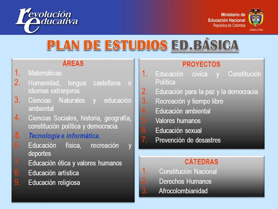 PROYECTOS 1. Educación cívica y Constitución Política 2. Educación para la paz y la democracia 3. Recreación y tiempo libre 4. Educación ambiental 5.