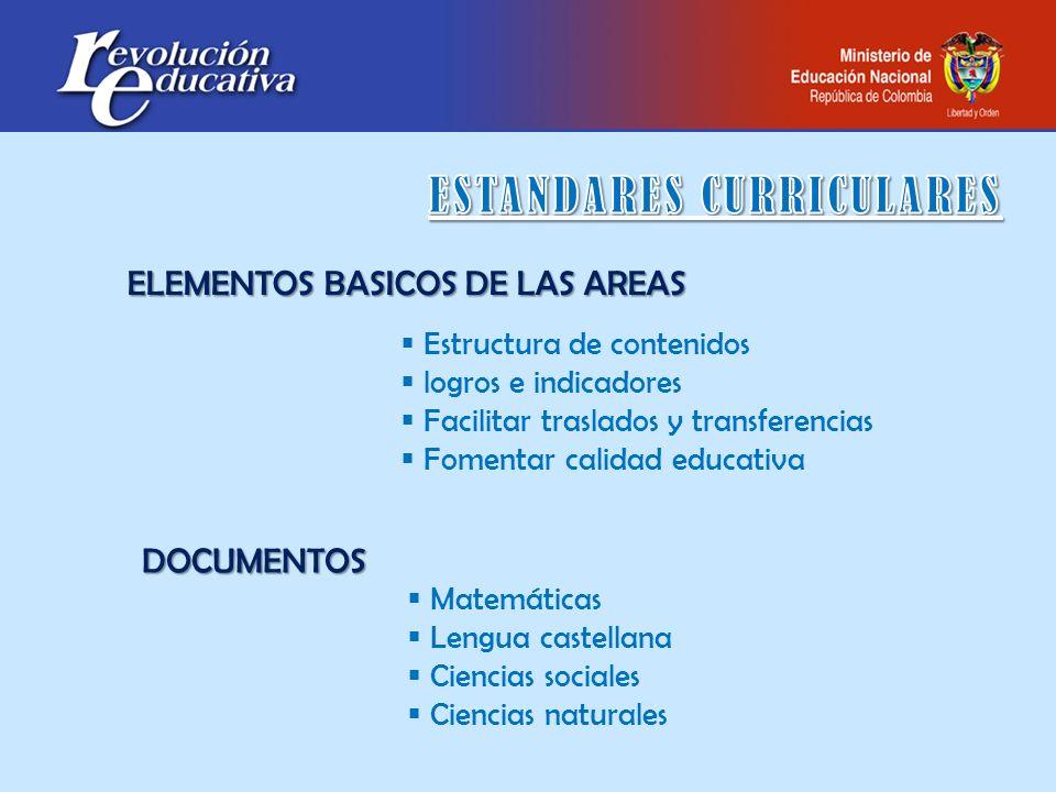 ELEMENTOS BASICOS DE LAS AREAS Estructura de contenidos logros e indicadores Facilitar traslados y transferencias Fomentar calidad educativa DOCUMENTO