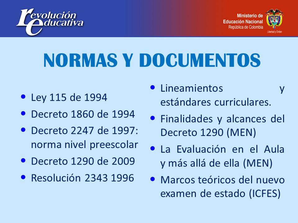 NORMAS Y DOCUMENTOS Ley 115 de 1994 Decreto 1860 de 1994 Decreto 2247 de 1997: norma nivel preescolar Decreto 1290 de 2009 Resolución 2343 1996 Lineam