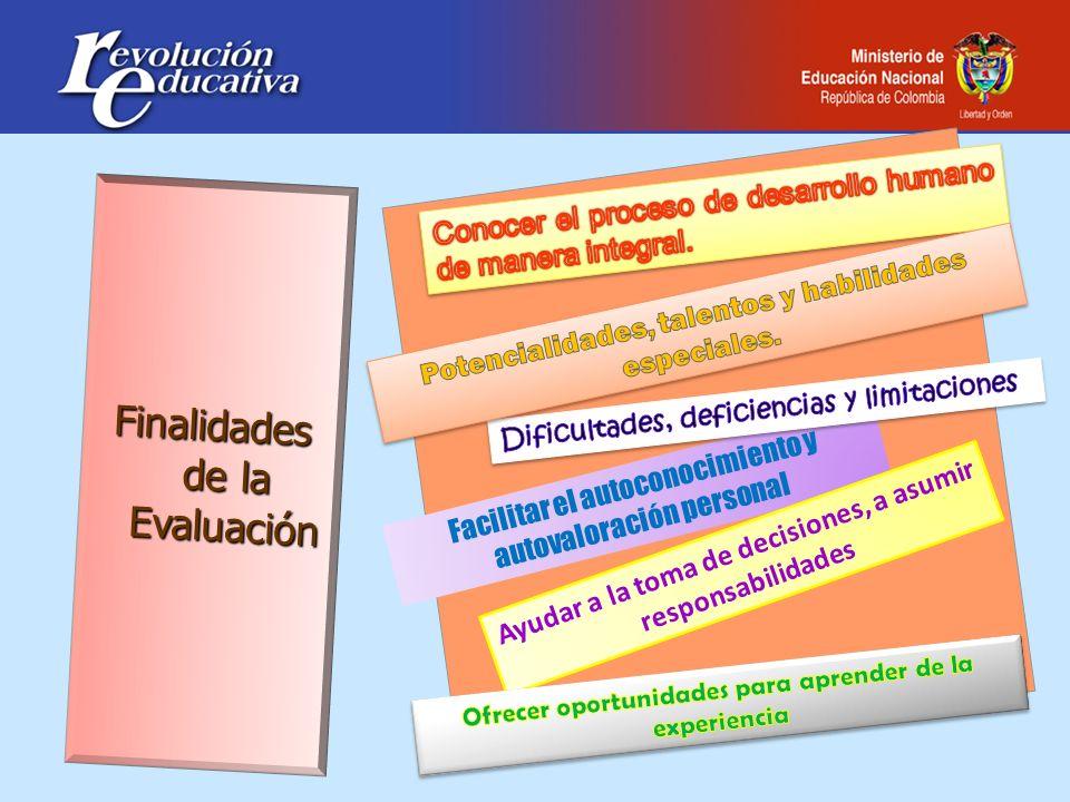Finalidades de la Evaluación Facilitar el autoconocimiento y autovaloración personal Ayudar a la toma de decisiones, a asumir responsabilidades