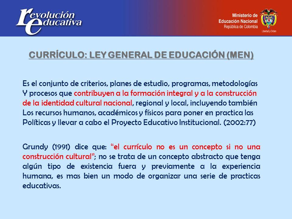 CURRÍCULO: LEY GENERAL DE EDUCACIÓN (MEN) Es el conjunto de criterios, planes de estudio, programas, metodologías Y procesos que contribuyen a la form