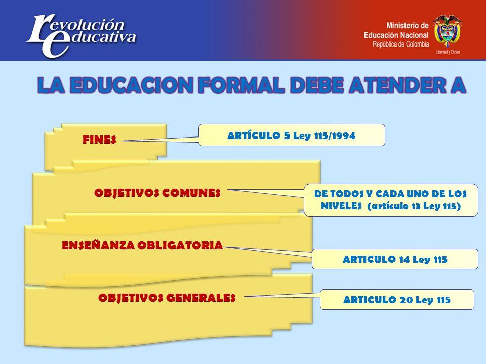 5.Divulgar el sistema institucional de evaluación de los estudiantes a la comunidad educativa.Divulgar el sistema institucional de evaluación de los estudiantes a la comunidad educativa.