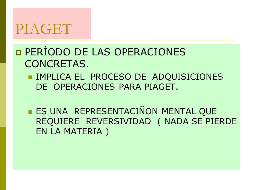 PIAGET PERÍODO DE LAS OPERACIONES CONCRETAS.