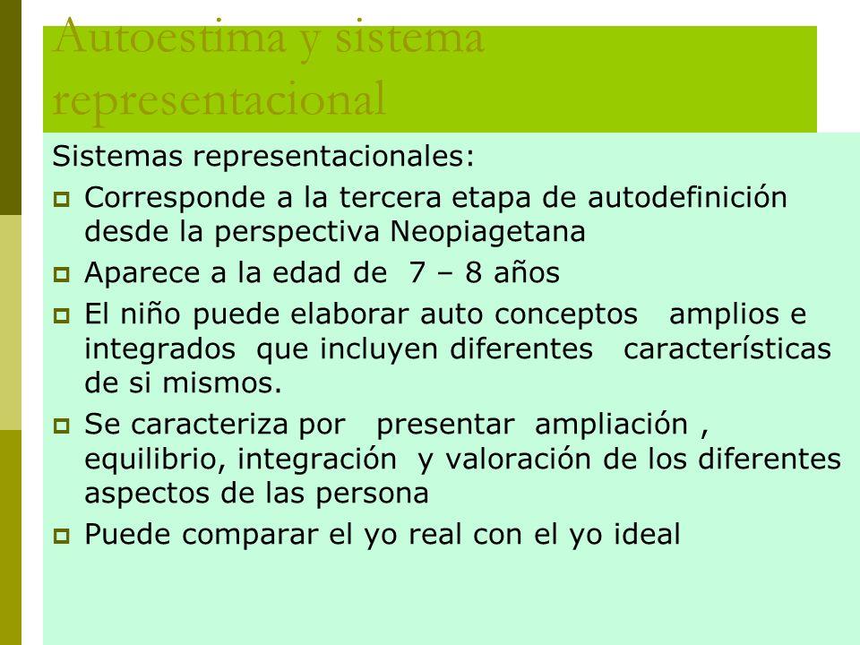 Autoestima y sistema representacional Sistemas representacionales: Corresponde a la tercera etapa de autodefinición desde la perspectiva Neopiagetana