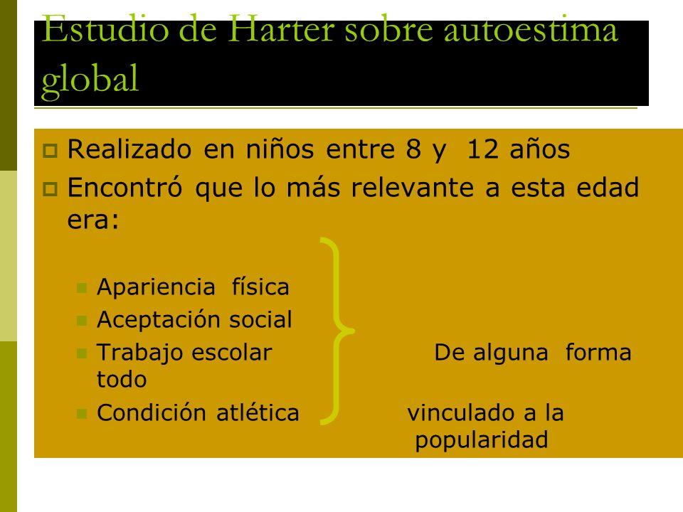 Estudio de Harter sobre autoestima global Realizado en niños entre 8 y 12 años Encontró que lo más relevante a esta edad era: Apariencia física Aceptación social Trabajo escolar De alguna forma todo Condición atlética vinculado a la popularidad