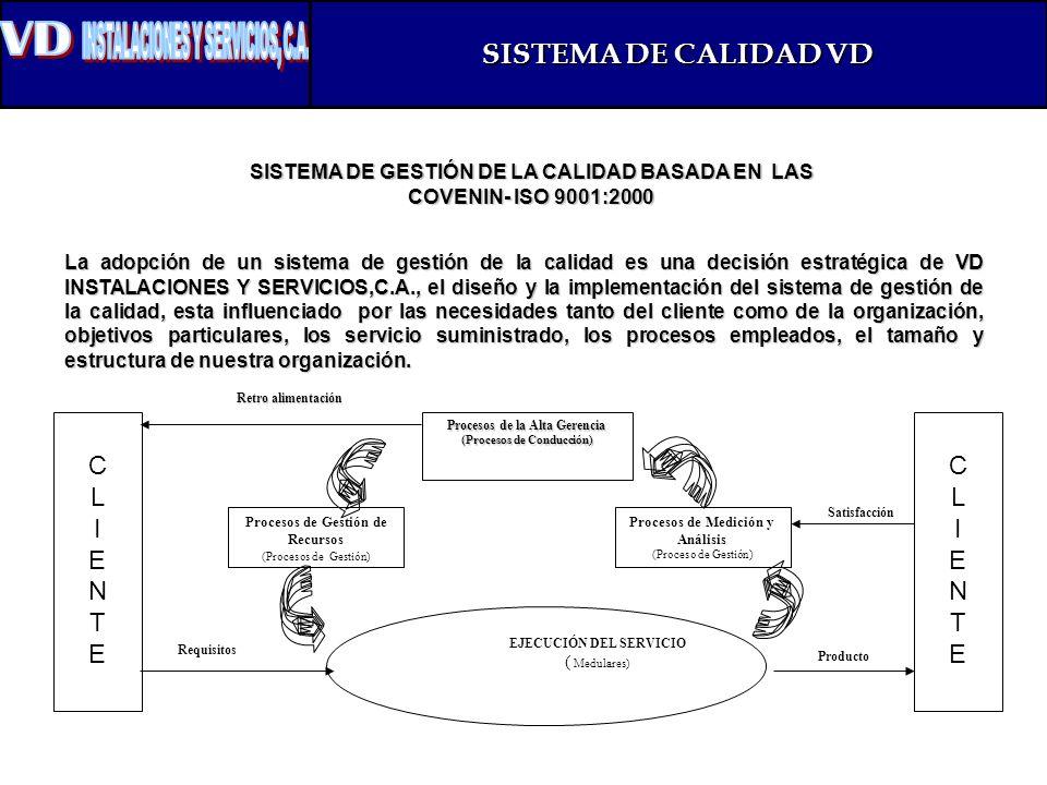 SISTEMA DE CALIDAD VD SISTEMA DE GESTIÓN DE LA CALIDAD BASADA EN LAS COVENIN- ISO 9001:2000 La adopción de un sistema de gestión de la calidad es una