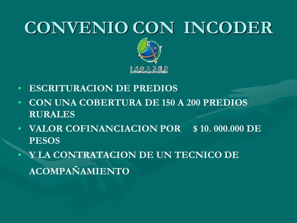 CONVENIO CON INCODER ESCRITURACION DE PREDIOS CON UNA COBERTURA DE 150 A 200 PREDIOS RURALES VALOR COFINANCIACION POR $ 10.