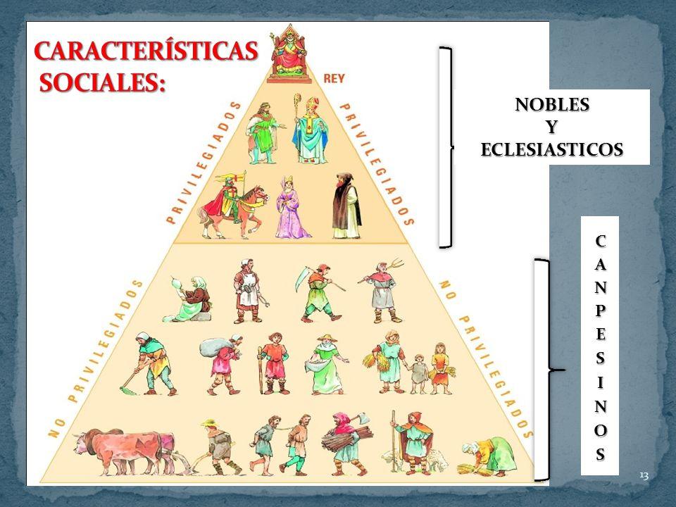 13 NOBLESYECLESIASTICOS