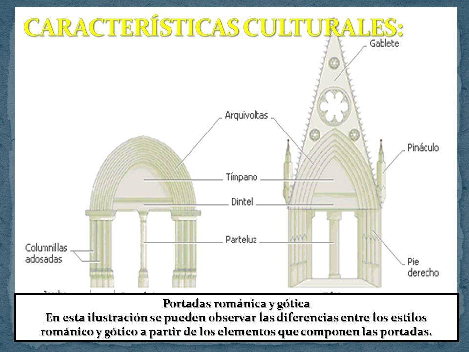 17 La cultura en general, estaba relegada al PODER TEOCRÁTICO de la Iglesia católica.
