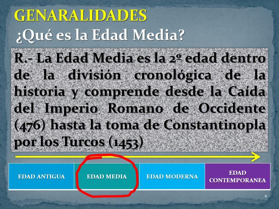 4 ¿Qué es la Edad Media.