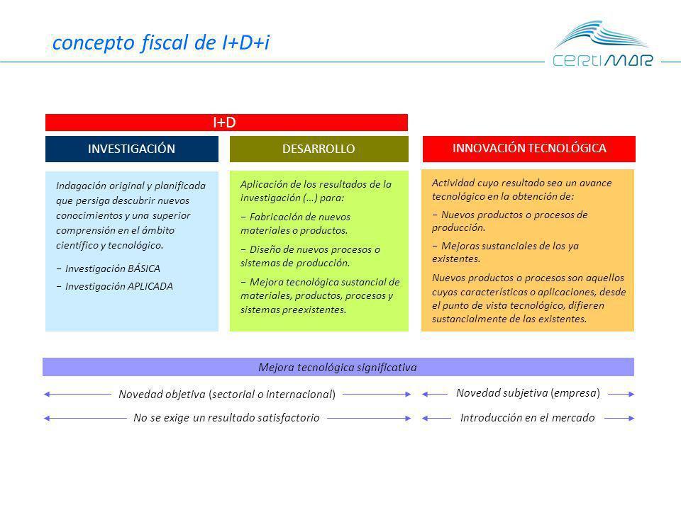 concepto fiscal de I+D+i Mejora tecnológica significativa INNOVACIÓN TECNOLÓGICA Actividad cuyo resultado sea un avance tecnológico en la obtención de:  Nuevos productos o procesos de producción.