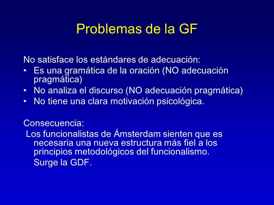 Problemas de la GF No satisface los estándares de adecuación: Es una gramática de la oración (NO adecuación pragmática) No analiza el discurso (NO ade