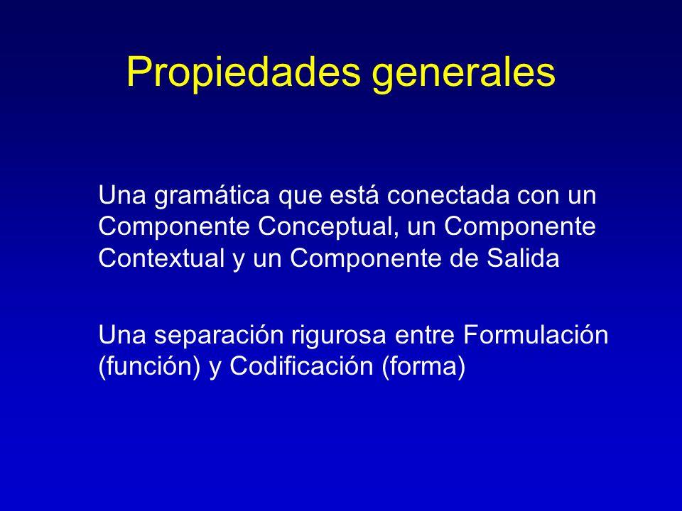 Propiedades generales Una gramática que está conectada con un Componente Conceptual, un Componente Contextual y un Componente de Salida Una separación