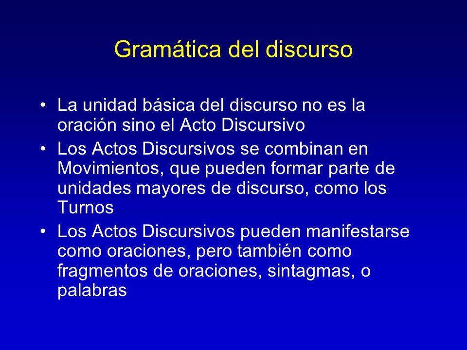 Gramática del discurso La unidad básica del discurso no es la oración sino el Acto Discursivo Los Actos Discursivos se combinan en Movimientos, que pu