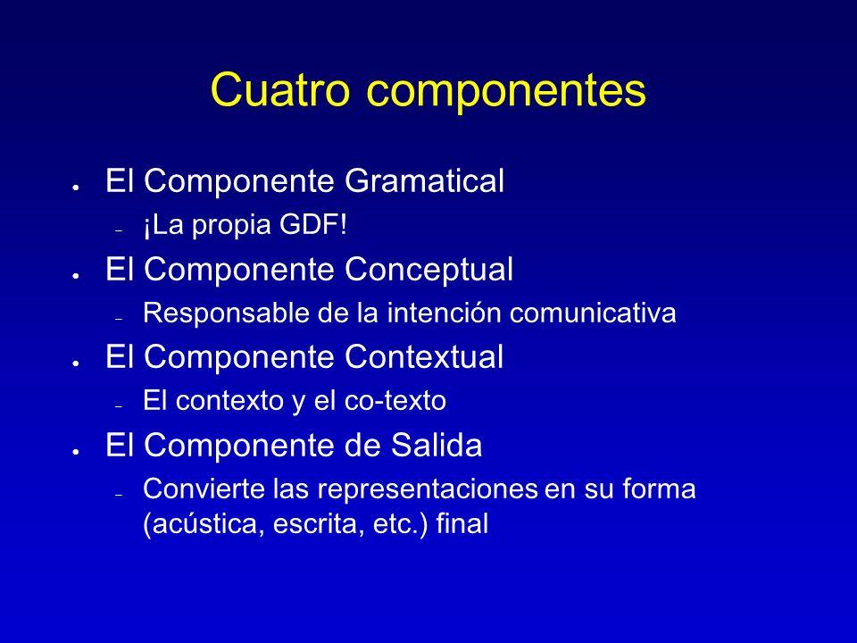Cuatro componentes El Componente Gramatical ¡La propia GDF! El Componente Conceptual Responsable de la intención comunicativa El Componente Contextual