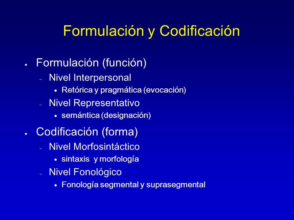 Formulación y Codificación Formulación (función) Nivel Interpersonal Retórica y pragmática (evocación) Nivel Representativo semántica (designación) Co