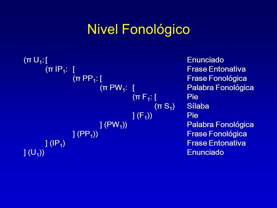 Nivel Fonológico (π U 1 :[Enunciado (π IP 1 :[Frase Entonativa (π PP 1 :[Frase Fonológica (π PW 1 :[Palabra Fonológica (π F 1 :[Pie (π S 1 )Sílaba ] (