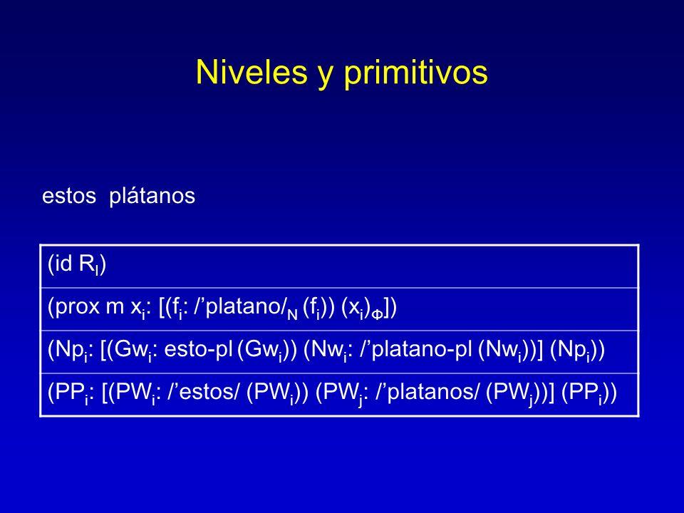 Niveles y primitivos (id R I ) (prox m x i : [(f i : /platano/ N (f i )) (x i ) Φ ]) (Np i : [(Gw i : esto-pl (Gw i )) (Nw i : /platano-pl (Nw i ))]
