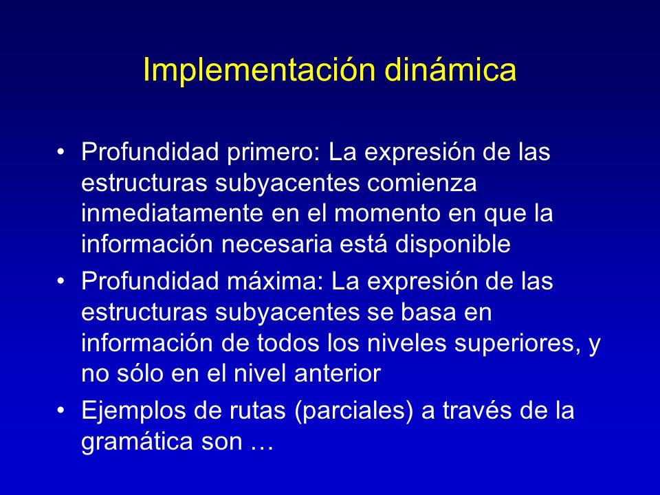 Implementación dinámica Profundidad primero: La expresión de las estructuras subyacentes comienza inmediatamente en el momento en que la información n