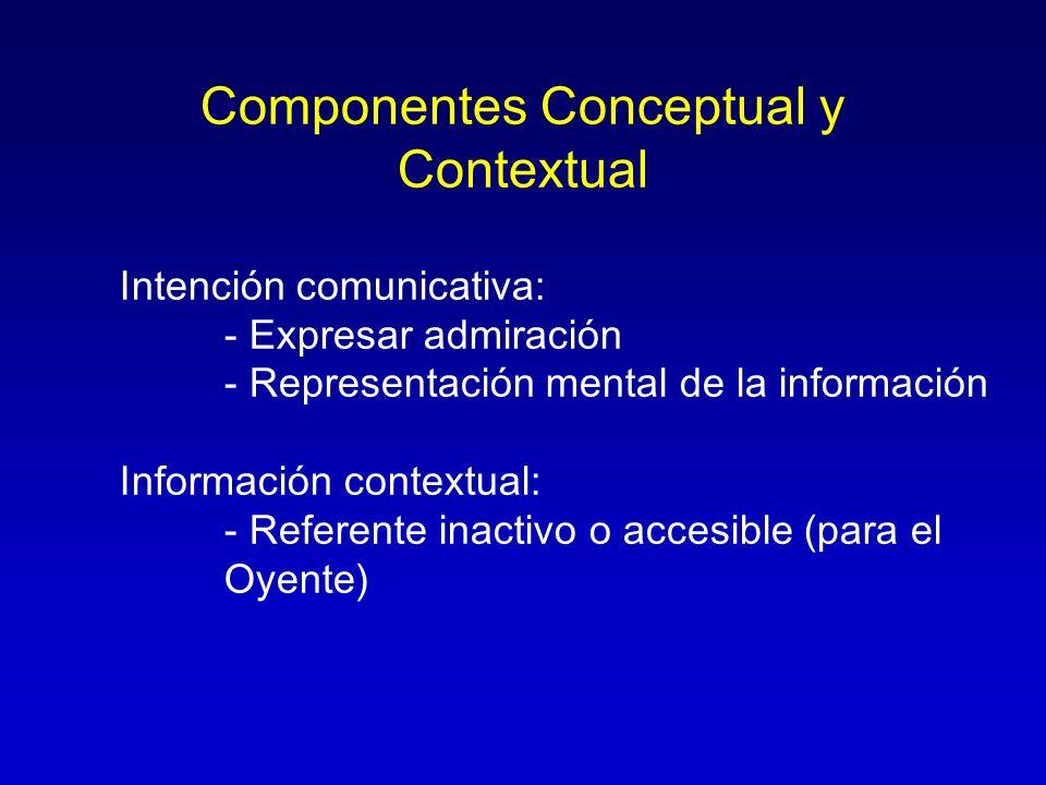 Componentes Conceptual y Contextual Intención comunicativa: - Expresar admiración - Representación mental de la información Información contextual: -