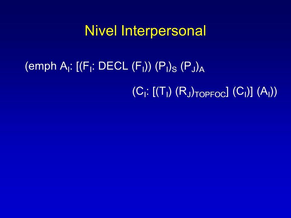 Nivel Interpersonal (emph A I : [(F I : DECL (F I )) (P I ) S (P J ) A (C I : [(T I ) (R J ) TOPFOC ] (C I )] (A I ))