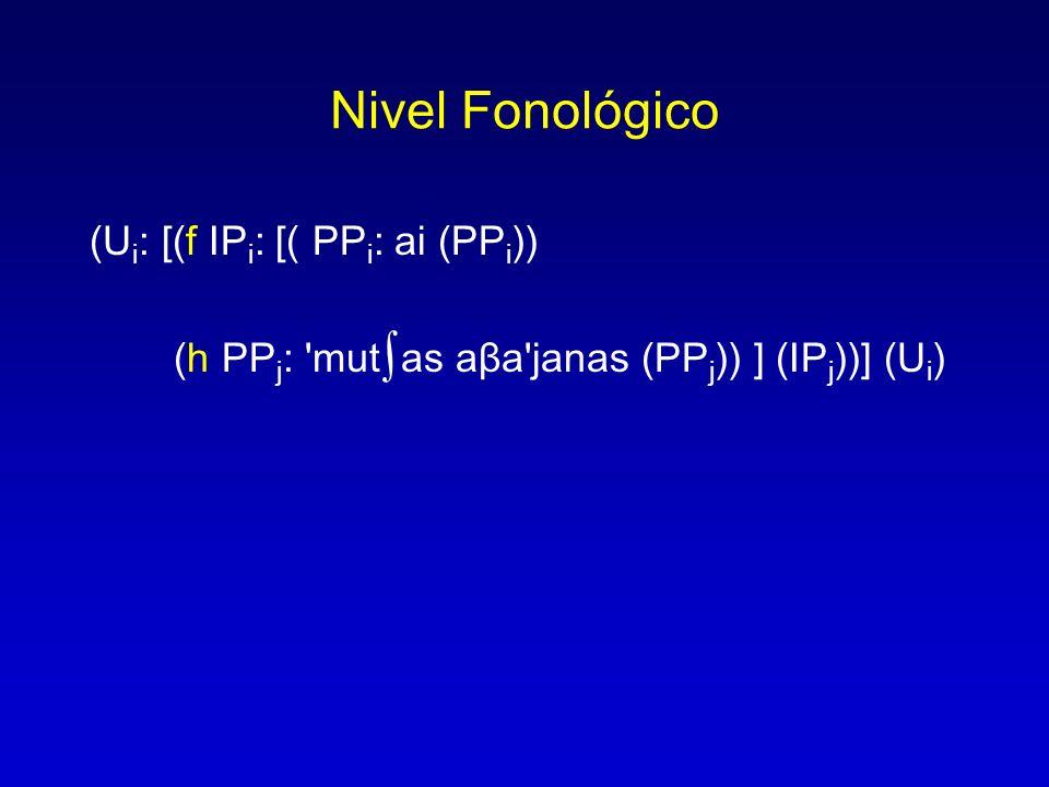 Nivel Fonológico (U i : [(f IP i : [( PP i : ai (PP i )) (h PP j : 'mutas aβa'janas (PP j )) ] (IP j ))] (U i )